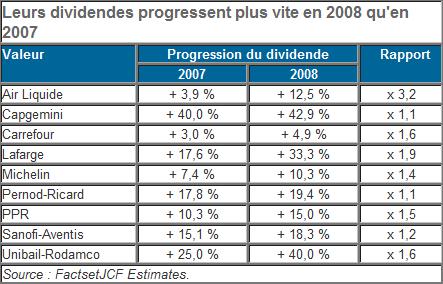 dividendes.png
